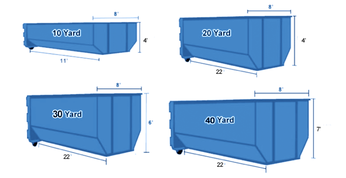 our dumpster sizes